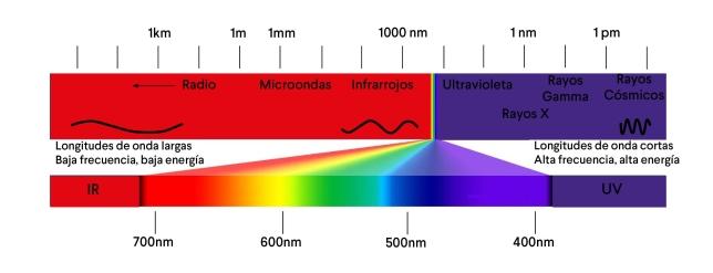 espectro_em3